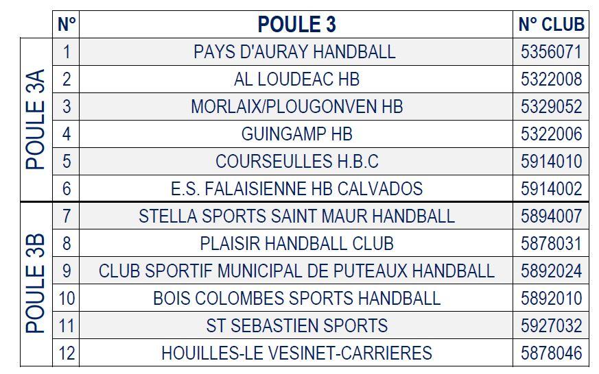 Poule3N3M