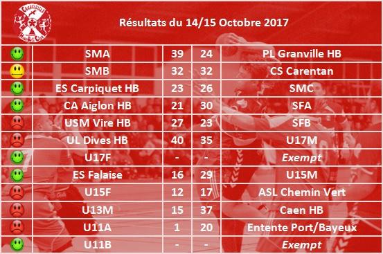 resultats20171014